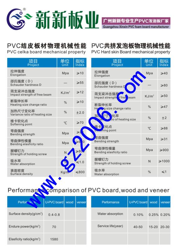 台州PVC发泡板厂家直销